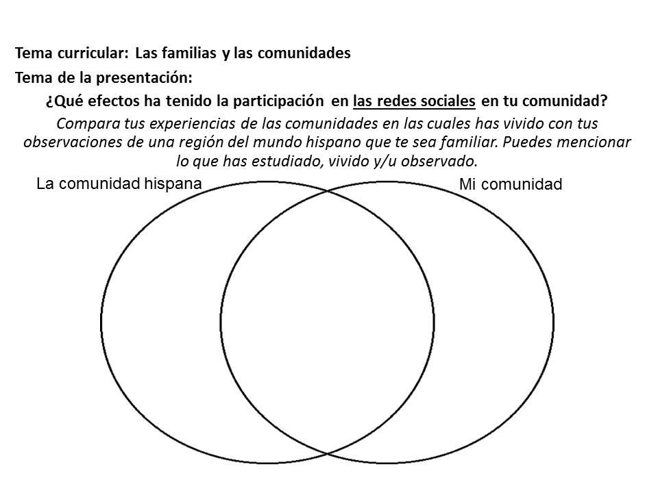 spanish culture essay topics